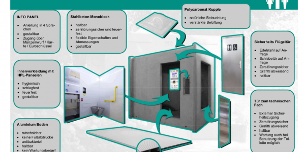 Selbstreinigende Toilettenanlage Modell: TMATIC